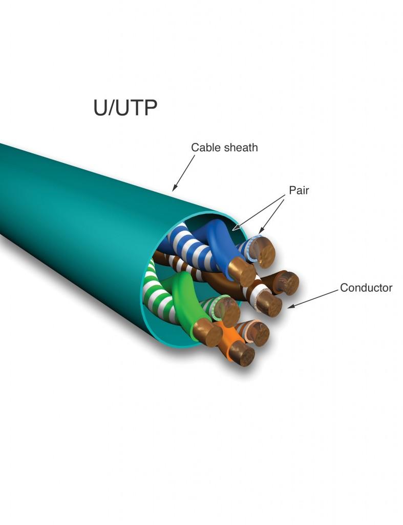 U-UTP