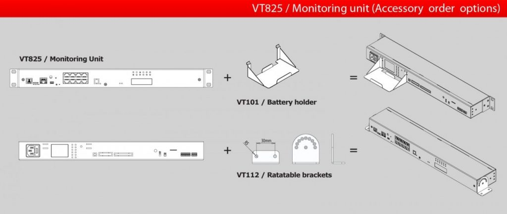 VT825 Room Guard monitoringo įrenginys, sensoriai , monitoring unit device 4